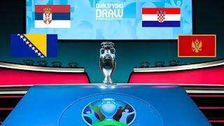 Moje predviđanje za Kvalifikacije za Euro 2020