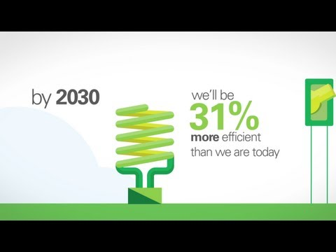 BP Energy Outlook 2030: The World's Energy Future - 2013 Report