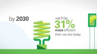 BP Energy Outlook 2030: The World