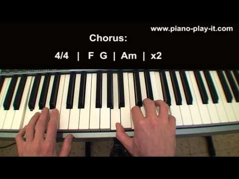 I Want To Break Free Piano Tutorial Queen Freddie Mercury