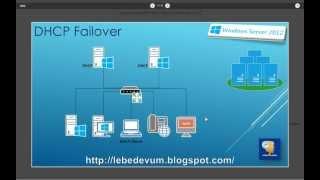 Отказоустойчивый DHCP (DHCP Failover) в Windows Server 2012 cмотреть видео онлайн бесплатно в высоком качестве - HDVIDEO