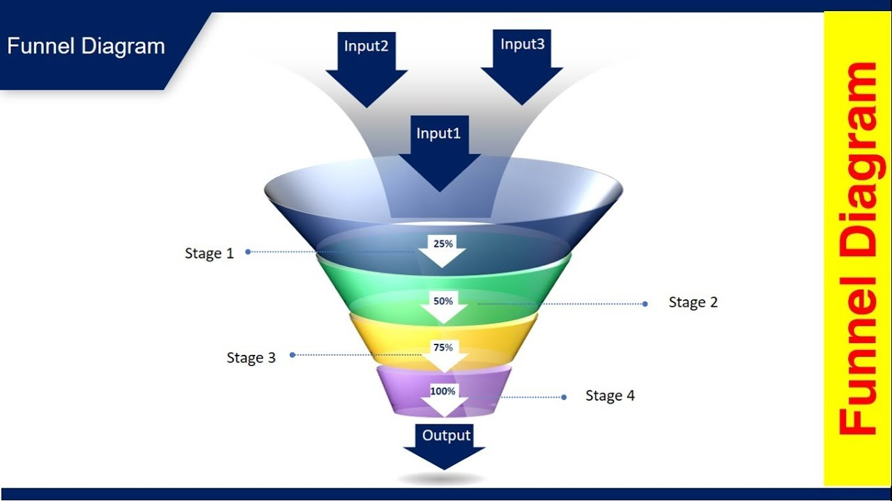 how to create funnel diagram in powerpoint free powerpoint template [ 1280 x 720 Pixel ]