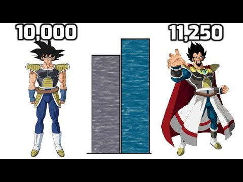 DBZMacky King Vegeta VS Bardock POWER LEVELS Over The Years (DBZ/DBS)