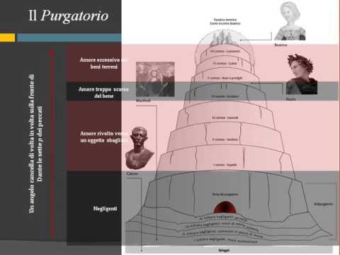 Primo canto Purgatorio, vv  1-33
