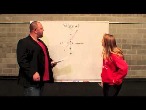 Graph! (WSHS Math Rap Song)