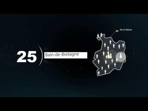 Crédit Agricole Ille Et Vilaine Banque Privée 2018