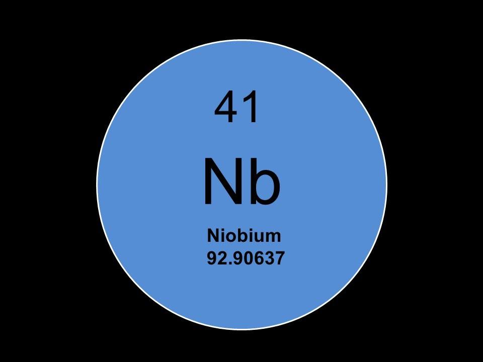 the element niobium