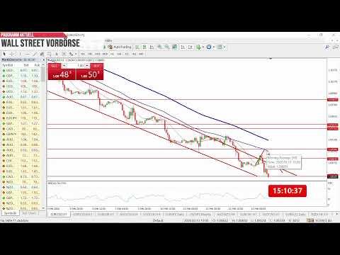 13.02. Wall Street Vorbörse/Handelsrückblick - US Märkte, Aktien, Gold, Devisen und mehr