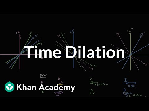 Time dilation | Special relativity | Physics | Khan Academy