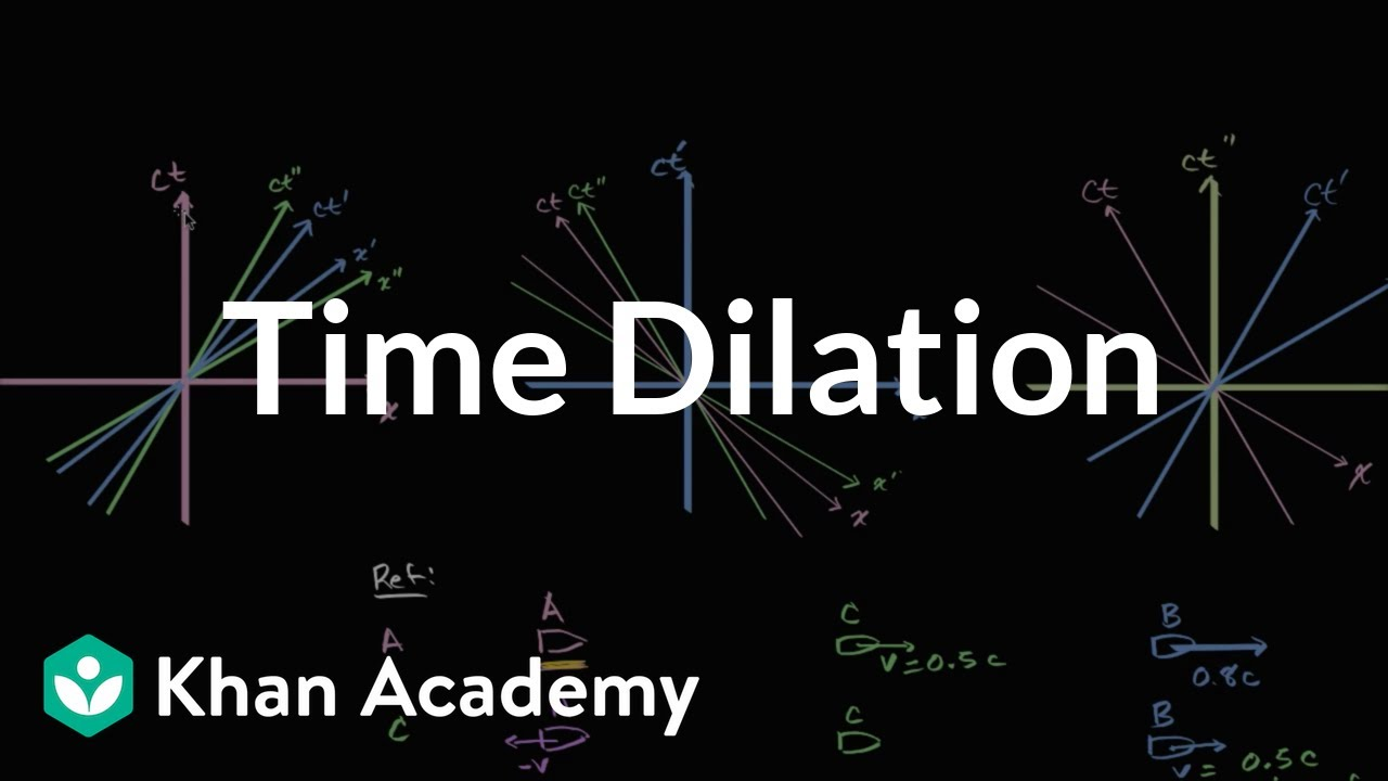 Time dilation (video) | Special relativity | Khan Academy