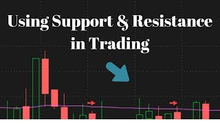Using Support & Resistance to Predict Moves in Day Trading