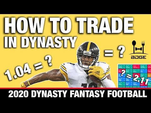What Are Dynasty Rookie Picks ACTUALLY Worth? - 2020 Fantasy Football