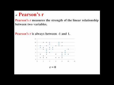 Pearsons r Correlation