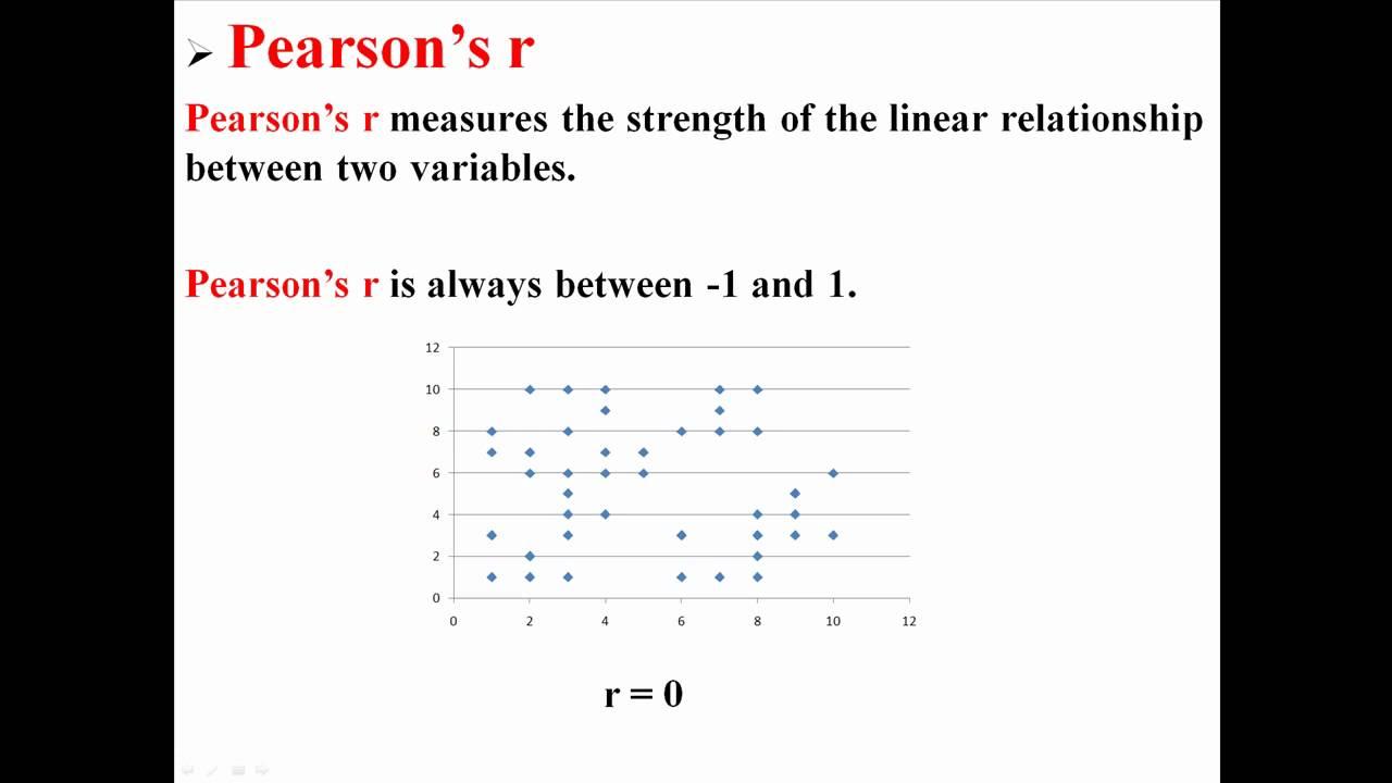 Pearson's R Correlation YouTube
