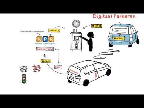 Le Smart Parking a Amsterdam - stationnement digital