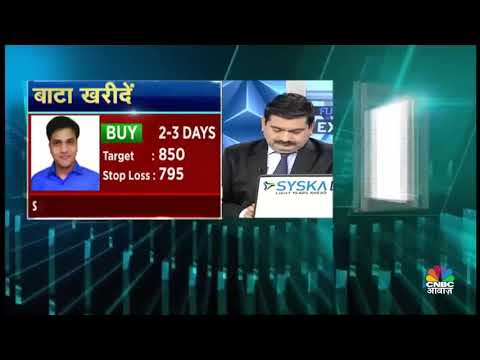 BPCL and Bosch Q2 Results Today | Futures Express | 10th Nov | CNBC Awaaz