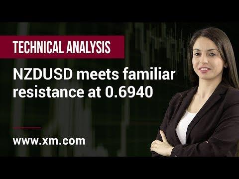Technical Analysis: 21/03/2019 - NZDUSD meets familiar resistance at 0.6940