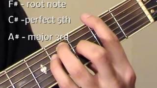 F# Guitar Chord (F# major chord guitar lesson)