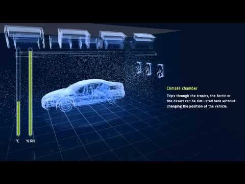 Climatic test chamber for the automotive industry
