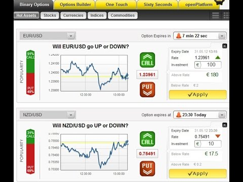 Sydney system binary options