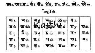 How to Pronounce Kaithi