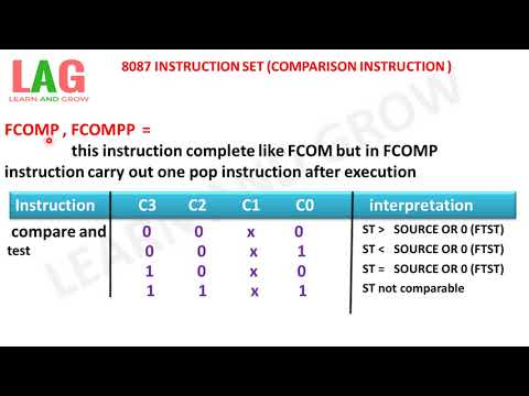 8087 INSTRUCTION SET (COMPARISON INSTRUCTION  )(हिन्दी )!;EARN AND GROW