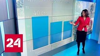 Погода 24: снегопады идут в Крым(Подпишитесь на канал Россия24: https://www.youtube.com/c/russia24tv?sub_confirmation=1 Первый снег сегодня может пойти в Крыму. Не..., 2016-11-15T06:41:03.000Z)