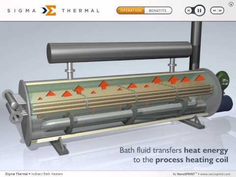 Water Bath & Salt Bath Heaters - Process Bath Heaters - Sigma ...