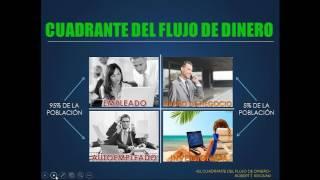 Presentacion de Negocio Wealth Generators | Finanzas Forex | Network Marketing