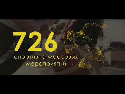 Все спортивные мероприятия Алматы с начала 2019 года