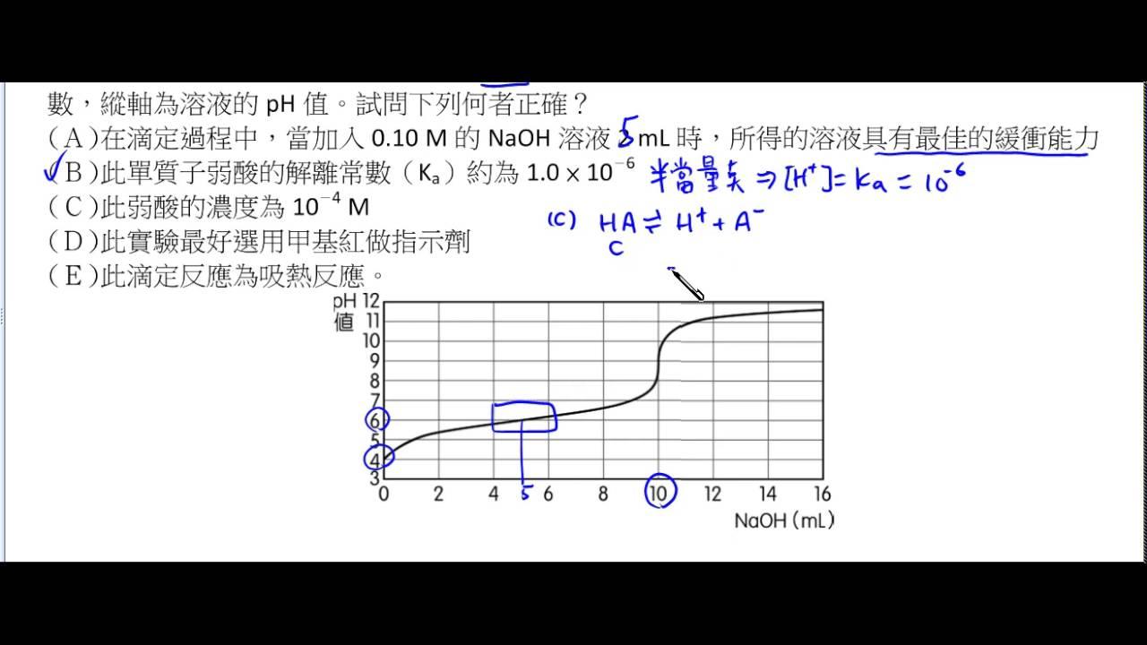 高中化學_選修化學(上)_酸鹼滴定曲線必考題型解析【莫斯利高中自然科教學網】 - YouTube