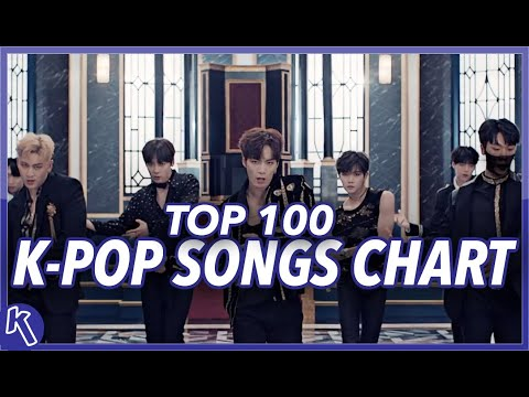 TOP 100 K-POP SONGS CHART  MAY 2019 WEEK 2