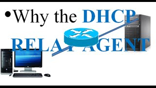 Video CCNA Topics – Why the DHCP RELAY AGENT download MP3, 3GP, MP4, WEBM, AVI, FLV Juni 2018