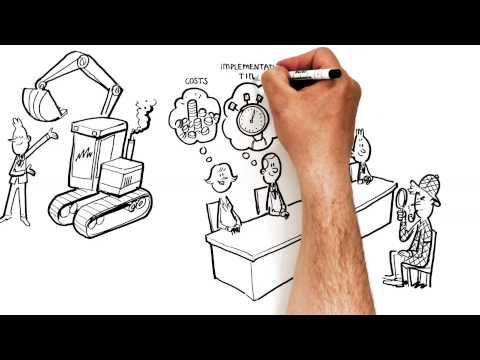 10. Understanding Customer Needs