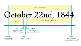 AMAZING TIME PROPHECY - 2300 Days (Daniel 8:14) 22nd October 1844 {HD, With Music}