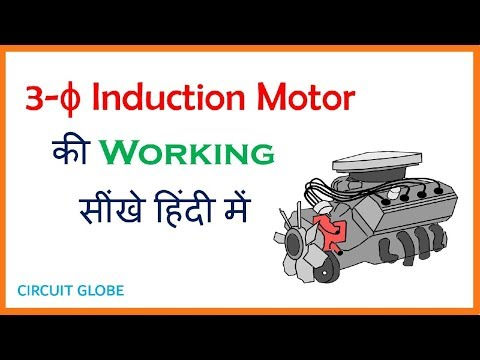 Working Principle of a Three-phase Induction Motor | Rotating Magnetic Speed & Slip Speed [Hindi]