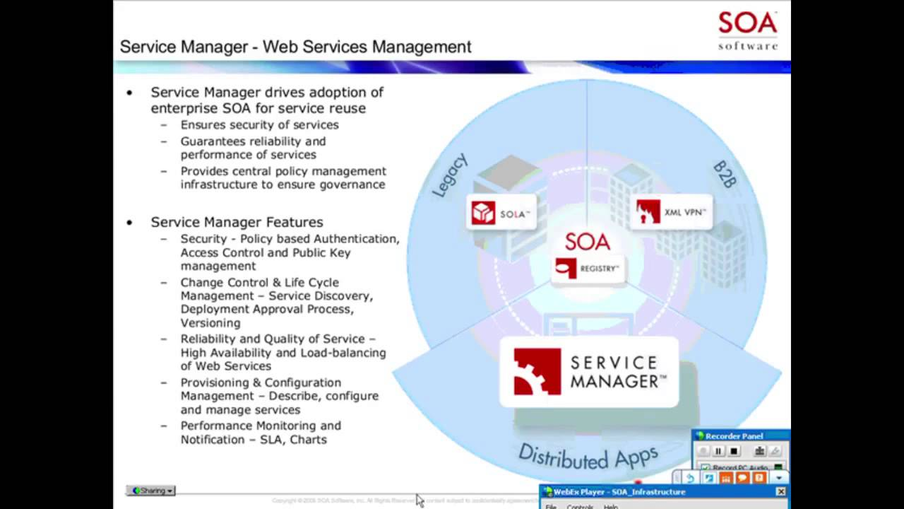 hight resolution of the impact of soa on it soa infrastructure requirements