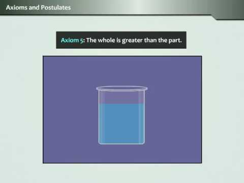 Axioms Postulates And Theorems