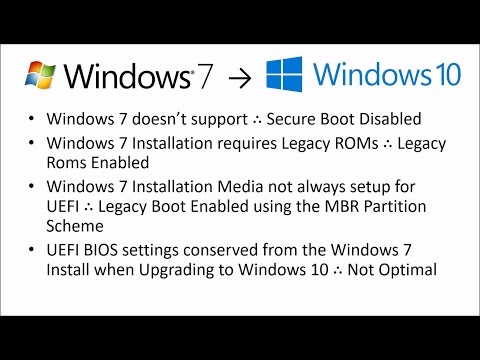 Enabling UEFI and SecureBoot after an Upgrade from Windows 7