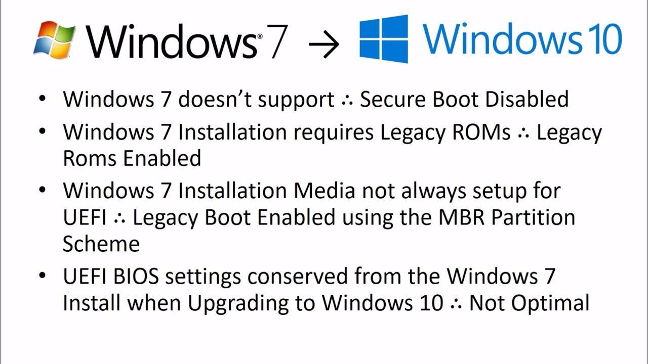 windows 7 uefi boot repair