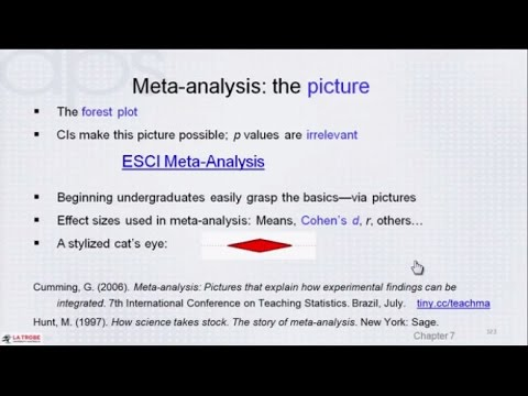 The New Statistics: Meta-Analysis and Meta-Analytic Thinking (workshop Part 6)