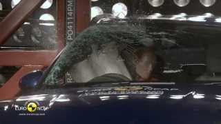 Euro NCAP Crash Test of Porsche Macan 2014