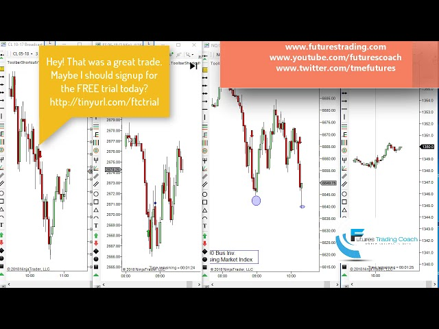 041618 -- Daily Market Review ES CL GC NQ - Live Futures Trading Call Room