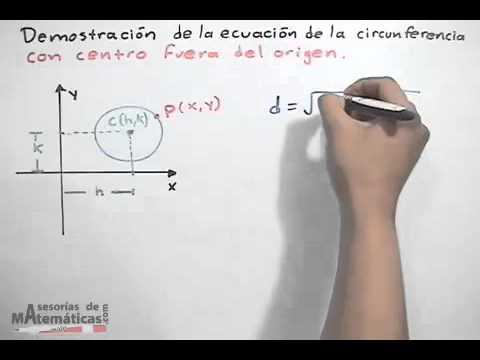Demostraci n de la ecuaci n circunf fuera origen youtube for Significado de fuera