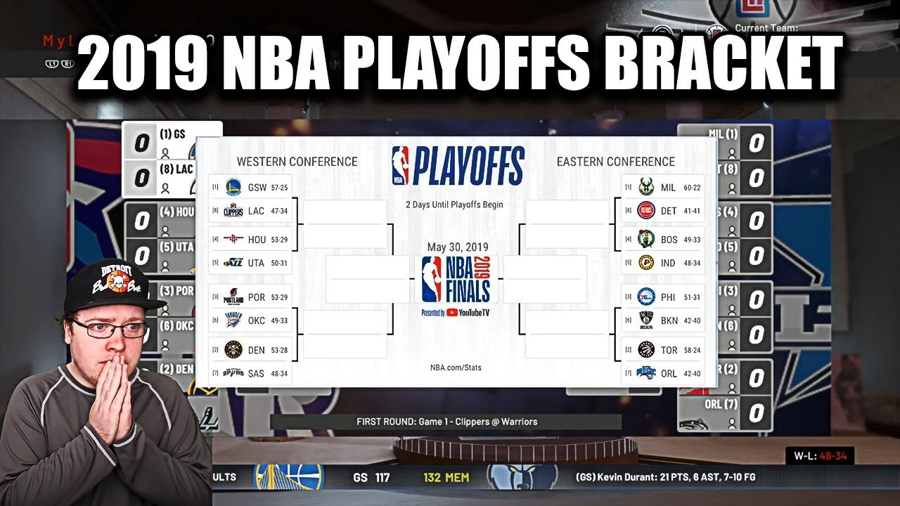 NBA Playoffs Saturday TV Schedule