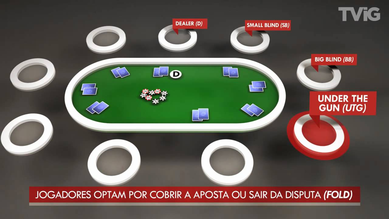 Poker salary