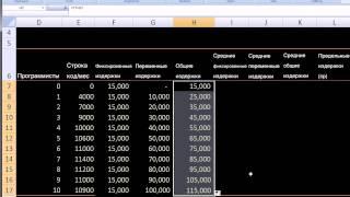 видео Виды издержек производства постоянные, переменные и общие, средние и предельные издержки