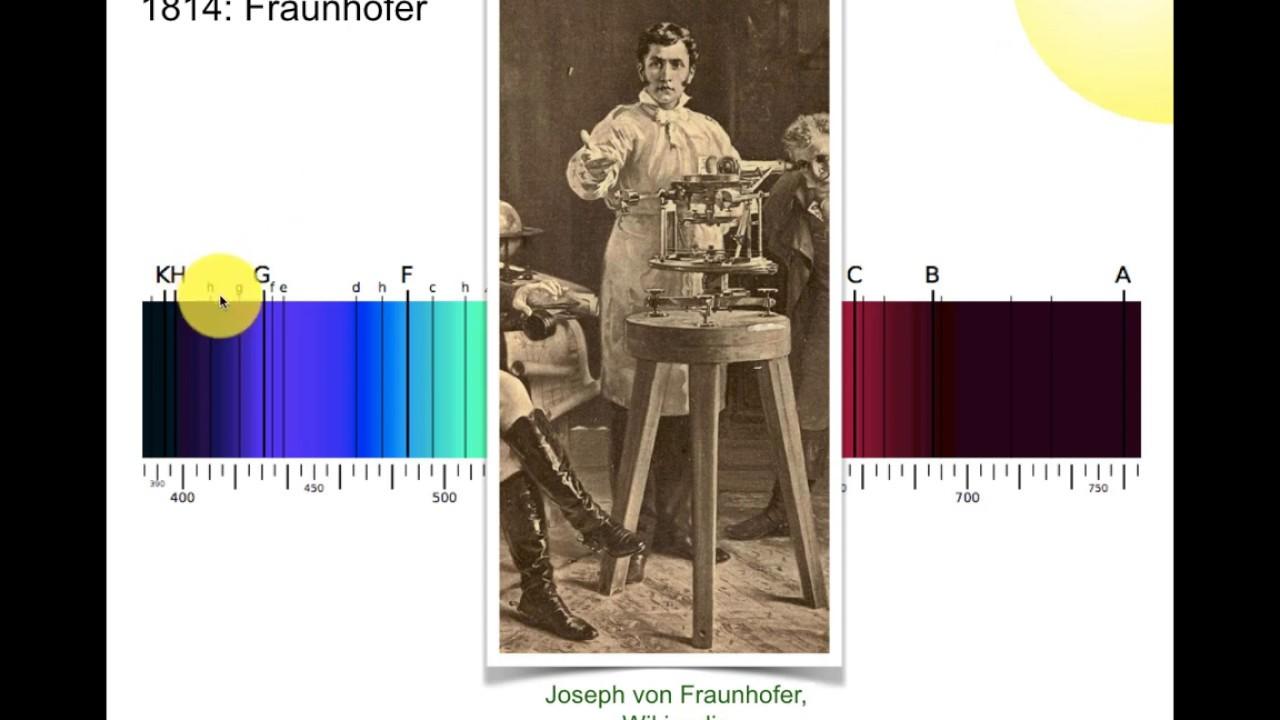 Liten introduktion till kvantfysik