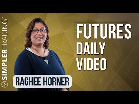Futures: NASDAQ Setups Long