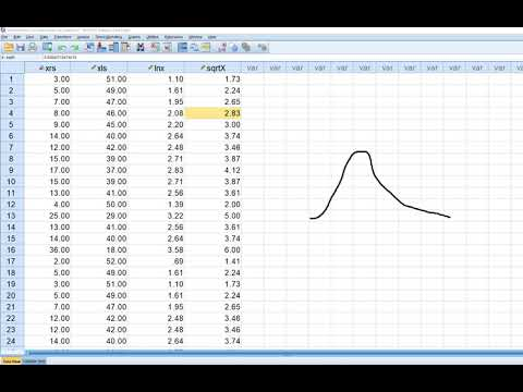 Transforming a right skewed distribution (log and square root transformations in SPSS)